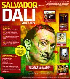 10 Ideas De Historia Del Arte Historia Del Arte Clases De Historia Del Arte Arte