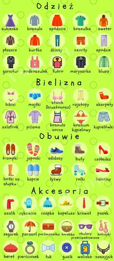 Clothing Spanish Songs, How To Speak Spanish, Learning Spanish, Spanish Class, Learning Resources, Polish Alphabet, Polish Clothing, Learn Polish, Polish Words