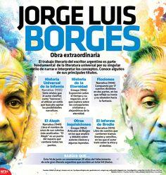 Hoy se cumplen 29 años del fallecimiento del gran literato argentino Jorge Luis…