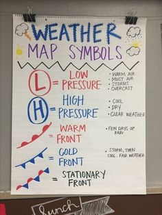 Weather Map Symbol Anchor Chart (How To Make Friends In 8th Grade)