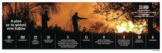 NotisRigas: Η μάχη με τις φλόγες στην Εύβοια Infographics, Blog, Movie Posters, Infographic, Film Poster, Blogging, Info Graphics, Billboard, Film Posters
