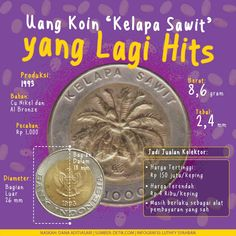Minangkabau, Antique Coins, All Quotes, Old Pictures, Fun Facts, Entrepreneur, Infographic, Knowledge, Europe