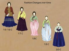 Fashion changes of Choseon-Dynasty hanbok per century. Korean Traditional Clothes, Traditional Fashion, Traditional Dresses, Korean Hanbok, Korean Dress, Korean Outfits, Korean Fashion Trends, Asian Fashion, Dynasty Clothing