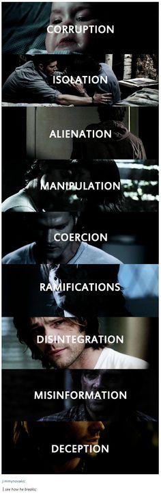 Sam | Supernatural