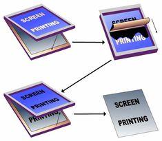 Screen Printing Services in Mumbai, Screen Printing Press Screen Printing Companies, Screen Printing Press, Screen Printer, Printing Services, Bookmark Printing, Mobile Printer, In Mumbai, Stencil Art, Printing Process
