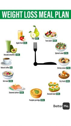 Weight loss meal plan - Body Slimmer - Ideas of Body Slimmer - Per. - Weight loss meal plan – Body Slimmer – Ideas of Body Slimmer – Personal Body Ty - Diet And Nutrition, Nutrition Plans, Holistic Nutrition, Proper Nutrition, Nutrition Guide, Complete Nutrition, Food For Diet, Science Nutrition, Beans Nutrition