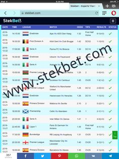 Bettingclosed under over today memes ga sc betting line
