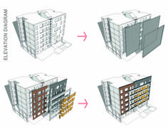 Saba residential complex elevation diagram by Panah group Residential Complex, Residential Architecture, Facade, Decorative Boxes, Diagram, Projects, Group, Home Decor, Log Projects