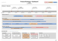 Company Roadmap Template Visio Pinterest Template - It roadmap template visio