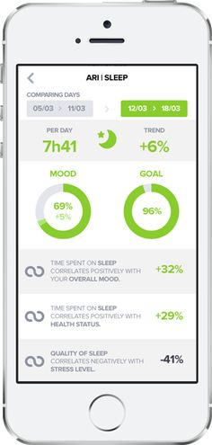 iphone best goal tracking app