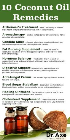 Coconut Remedies Infographic Dr. Axe shares some great uses for coconut oil. It's such a versatile and helpful product - yet either not talked about enough or only talked about in negative ways. I use coconut oil daily to replace dairy and love it! You can get both regular coconut oil and flavour removed.