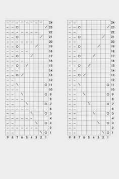 AnniKainen puikoissa: Aaltokuviosten pitsineuleiden kaaviota Knitting, Words, Blog, Patterns, Needle Points, Knit Patterns, Breien, Block Prints, Tricot