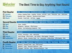 Share this post and help spread the love!Did you ever wonder when was the best time to buy any anything http://buildingabrandonline.com/CarmenRoca/do-you-know-the-best-time-to-buy-anything-during-the-year