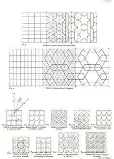 Pattern in Islamic Art - HAN 024 Mathematical