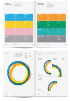brand guidelines by Kerr Vernon