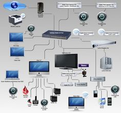 Ethernet Home Network Wiring Diagram Tech Upgrades Pinterest