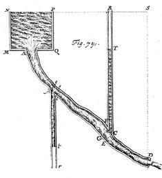 Bernoulli's diagram