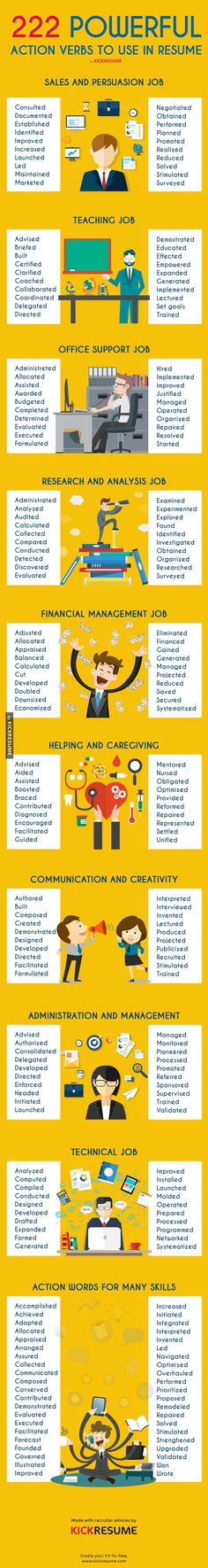 222 Powerful Actions Verbs to Use in Resume job Pinterest - action words to use in a resume