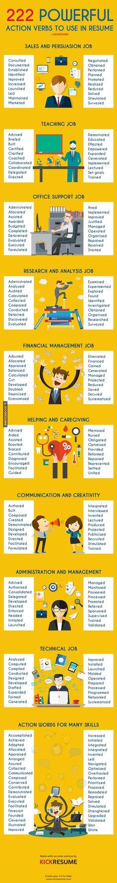 Resume Examples Basic Resume Examples Basic Resume Outline Sample - simple resume examples for jobs