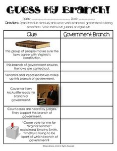This practice will help your students to review for Virginia's three branches of government.  Students will have to read a variety of clues and situations and then decide which branch of government is being decided.  This activity directly supports VS.10a.An answer key is included.***Note: When purchasing, you are buying for one teacher only.