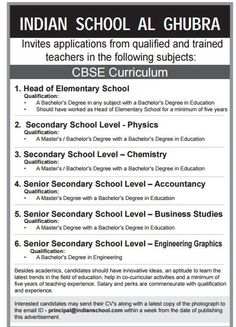 INDIAN SCHOOL AL GHUBRA QATAR Invites applications from qualified and trained teachers in the following subjects: