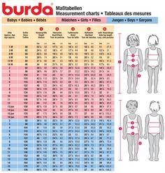 Burda baby/girl/boy size & measurement chart