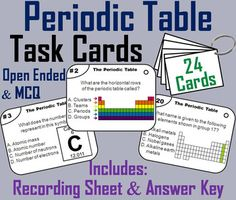 These task cards are a great way for students to improve their skills and knowledge of the periodic table of the elementsThis product contains 24 cards with multiple choice questions about the periodic table. A recording sheet and an answer key are included. 4-9 $