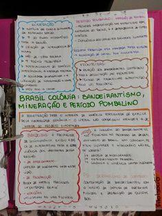 Brasil Colônia Vr Application, Mental Map, Pretty Notes, School Notes, Studyblr, School Hacks, Study Motivation, Student Life, High School