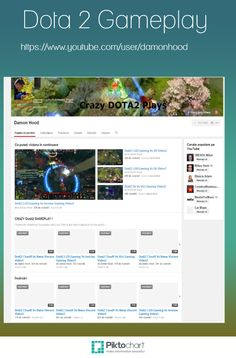 crazy DOTA2 games Dota 2 Gameplay, Infographic, Games, Infographics, Gaming, Plays, Game, Toys, Visual Schedules