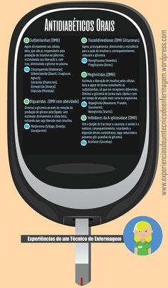 antidiabeticosorais.png