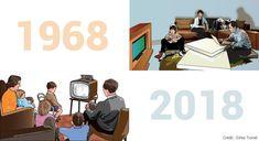 Assurance vie : pourquoi tant de succès ? Assurance Vie, Family Guy, Guys, Movie Posters, Movies, Fictional Characters, Preparing For Retirement, Films, Film Poster