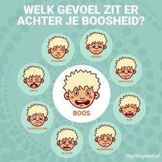 En schuld... Social Work, Social Skills, Maslow, Learn Dutch, Leader In Me, School Hacks, Workshop, Kids Education, Primary Education
