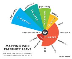 Paid paternity leave... US is not family friendly Paternity_Leave_Graphic