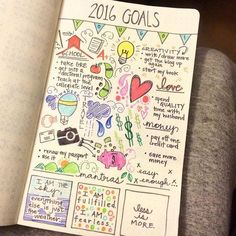 Setting your goals reminds you of what you should achieve this year and what you should do about it.