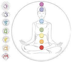 Lo que debes de saber sobre tus #chakras | Mujer Holística. Dale click a la imagen para acceder a la información detallada.
