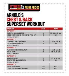 Arnold's Chest & Back Superset Workout Arnold Schwarzenegger Workout, Arnold Schwarzenegger Bodybuilding, Weight Training Workouts, Gym Workout Tips, Workout Routines, Exercise Workouts, Men Exercise, Workout Men, Arnold Leg Workout