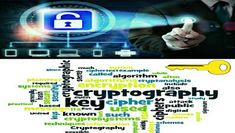 Definition of Cryptography, Types of Cryptography, What is Asymmetric Key and Symmetric Key Cryptography, About Private key and Public key Cryptography What Is Cryptography, The Sender, Secret Language, Secret Code, Computer Science, Being Used, Texts, Communication, Greek