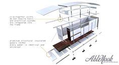 ablenook Modulhaus