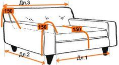 Расчет ткани для пошива чехла