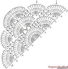 'Tita Carre' Tita Carré - Needle and Knitting: Shawl crochet chart Crochet Shawl Diagram, Crochet Wrap Pattern, Crochet Diy, Crochet Chart, Crochet Motif, Crochet Stitches, Crochet Patterns, Knitting Patterns, Crochet Scarves