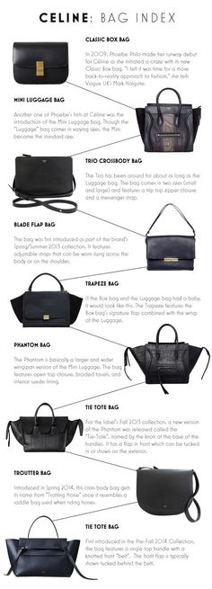 Celine bag index.