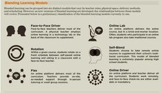 4 Important Graphics on Blended Learning for Teachers ~ Educational Technology and Mobile Learning