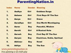 Modern indian baby girl names and meanings