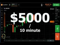 Currency Trading News: THE SECRET TRICK + parabolic SAR get $5000 on 10 m...