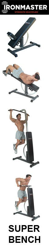 Bodybuilding Equipment reviews and recommendations