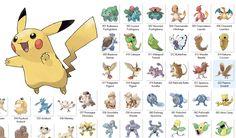 Pokemon resimleri – Pokemon Go karakter resimleri ve isimleri