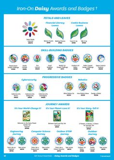 Girl Scouts of the USA - GS Essentials Brochure - Page - lorena Girl Scout Swap, Girl Scout Leader, Girl Scout Troop, Girl Scout Badges, Brownie Girl Scouts, Girl Scout Cookies, Girl Scout Daisy Petals, Daisy Girl Scouts, Girl Scout Daisies