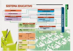 Mónica Diz Orienta: INFOGRAFÍAS DEL SISTEMA EDUCATIVO SEGÚN LA LOMCE / #lomce #infografias #aprofa