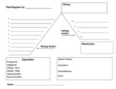 Story Map Puzzle Template  The Teacher Within Me