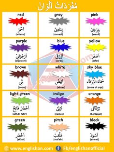Colours Name with English and Arabic, this lesson is helpful for student and learner to improve their Colours Name in Arabic and English. Arabic Conversation, Arabic Alphabet For Kids, Spoken Arabic, Arabic Sentences, Learn Arabic Online, Arabic Lessons, Learn English Words, English Language Learning, Arabic Language